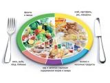 Загородный клуб Усадьба - иконка «питание» в Верхнем Ландехе